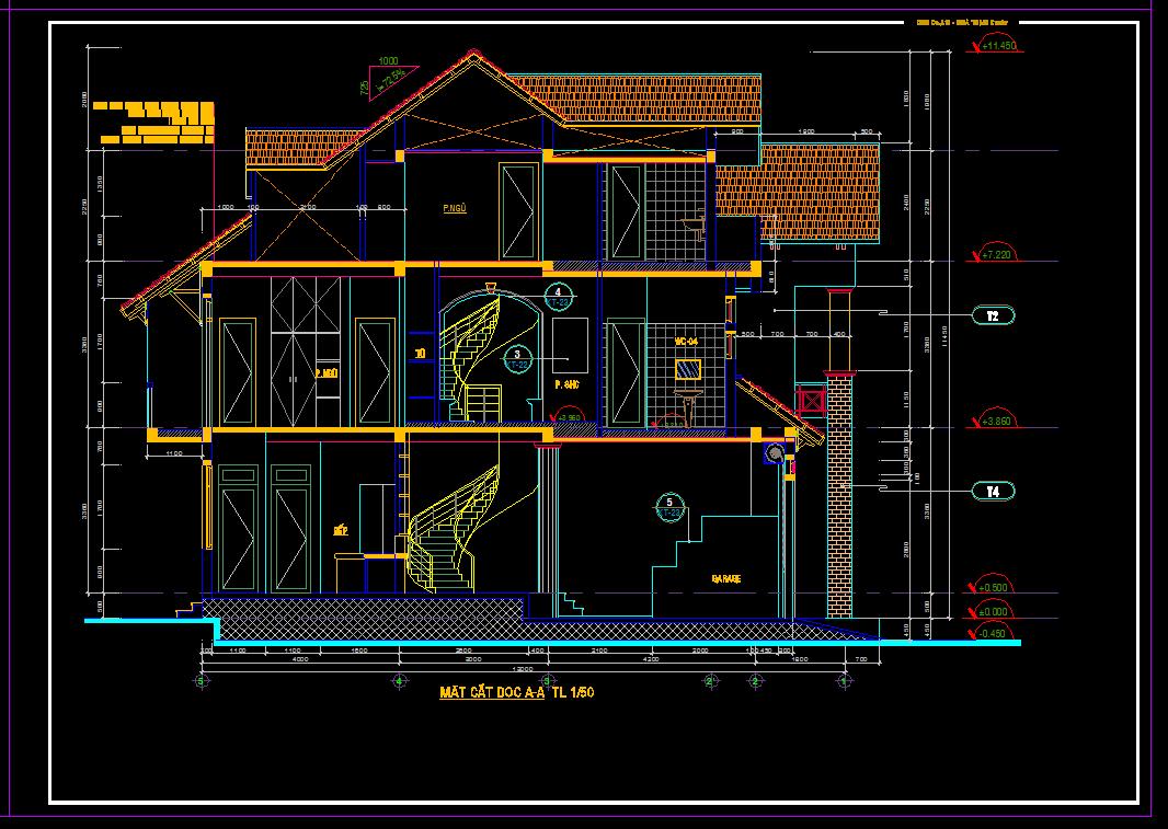 Mẫu tư vấn thiết kế nhà