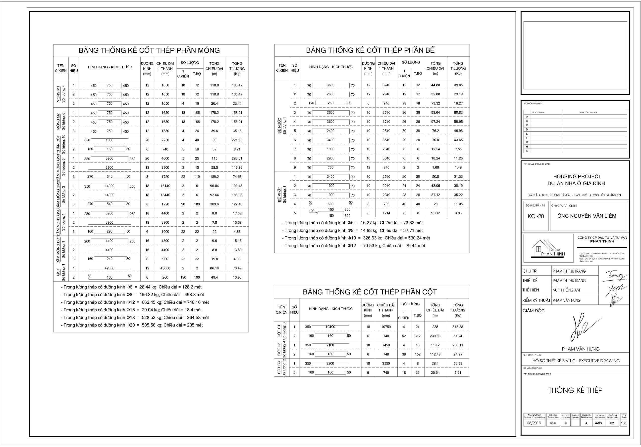 Bảng thống kê thép của căn nhà