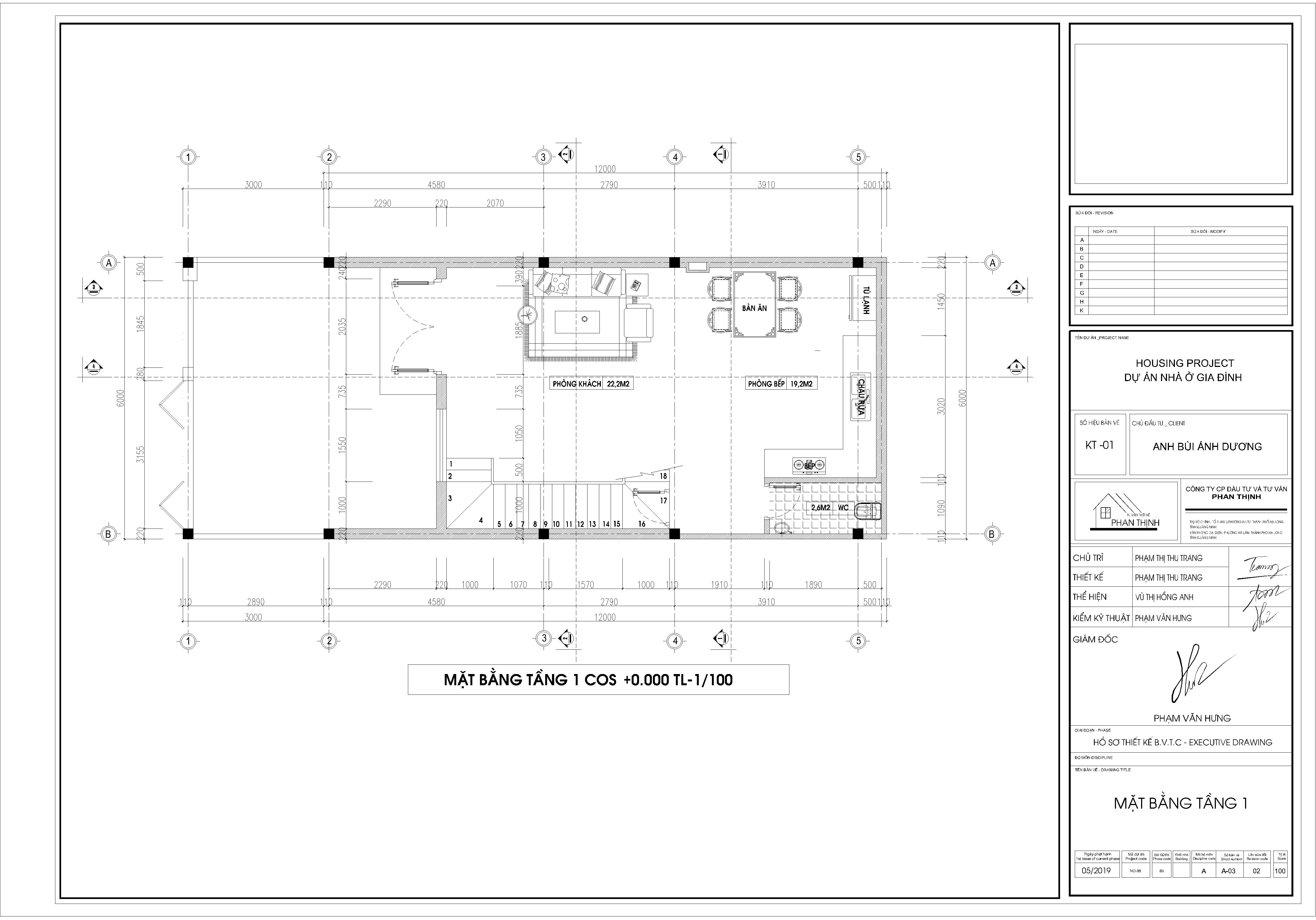 Thiết kế xây dựng nhà tại tầng 1