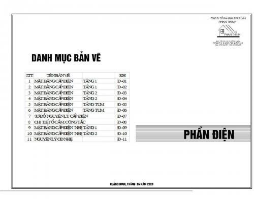 27-DANH-MUC-PHAN-DIEN