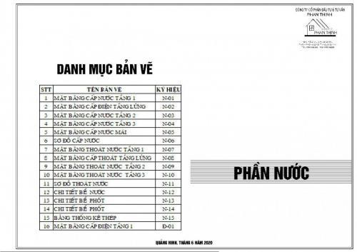 50-danh-muc-phan-nuoc
